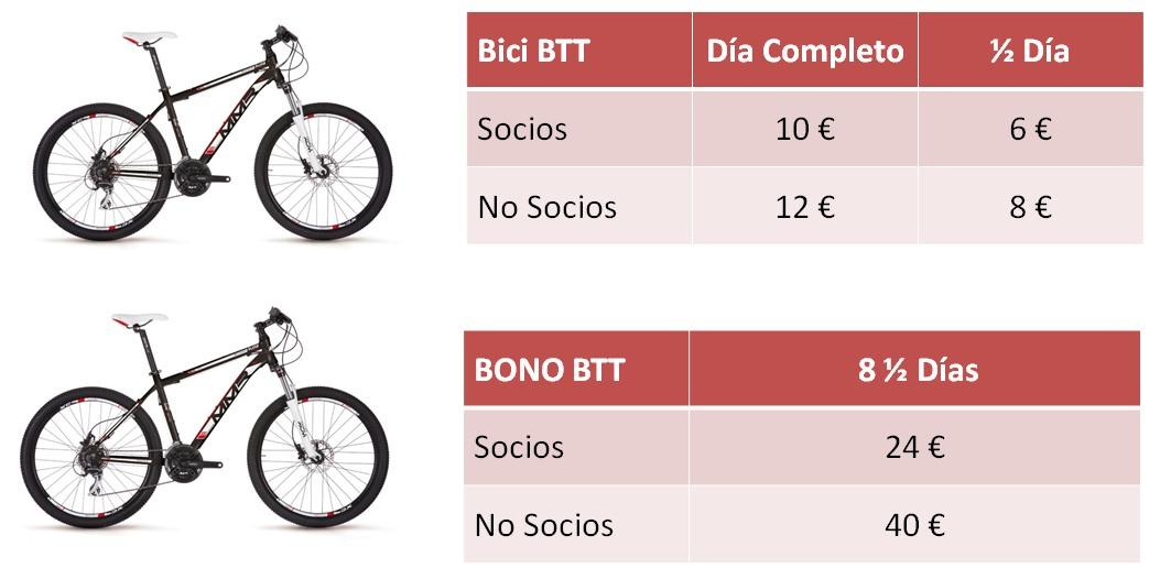 Alquiler de bicicletas en Gijón